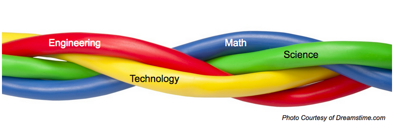STEM Instructional Model.png